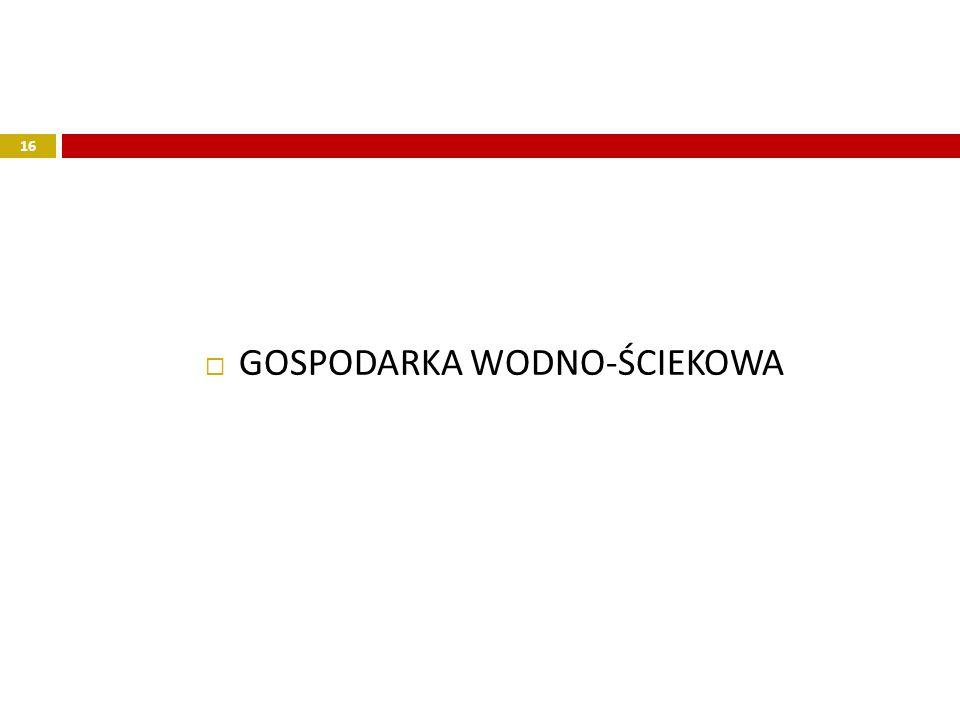 GOSPODARKA WODNO-ŚCIEKOWA