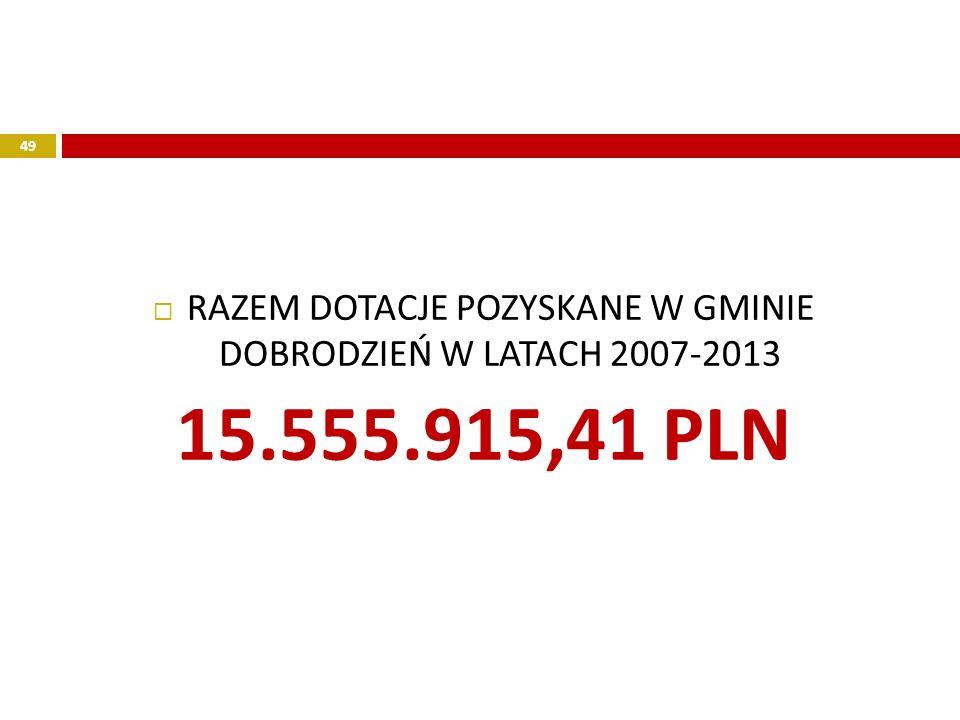 RAZEM DOTACJE POZYSKANE W GMINIE DOBRODZIEŃ W LATACH 2007-2013