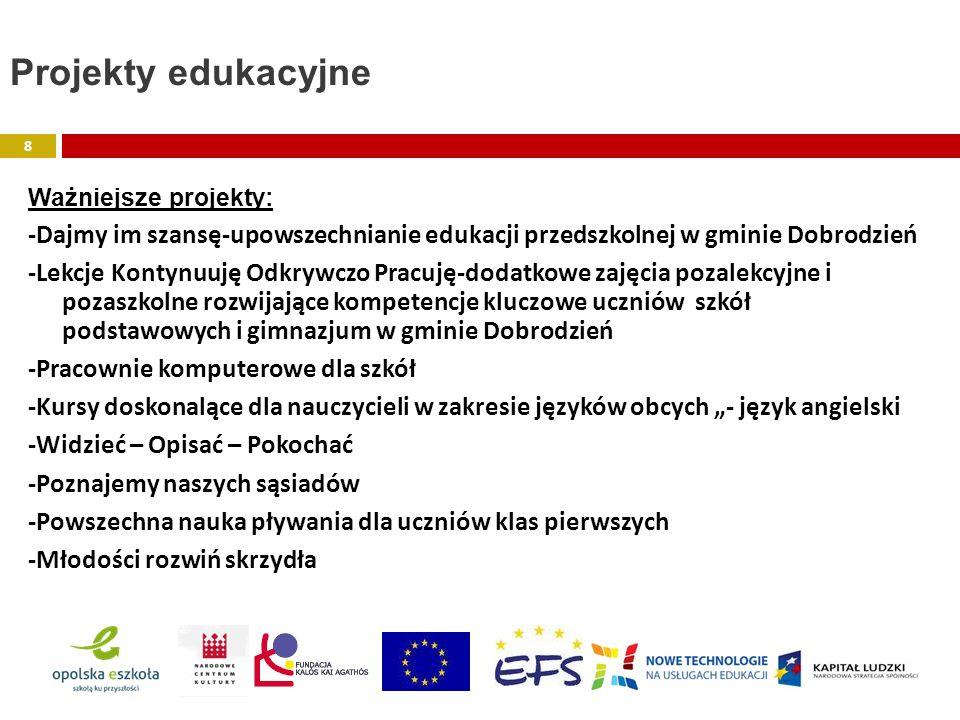 Projekty edukacyjne Ważniejsze projekty: -Dajmy im szansę-upowszechnianie edukacji przedszkolnej w gminie Dobrodzień.