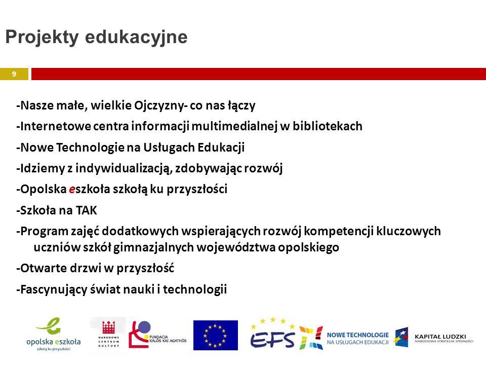 Projekty edukacyjne -Nasze małe, wielkie Ojczyzny- co nas łączy