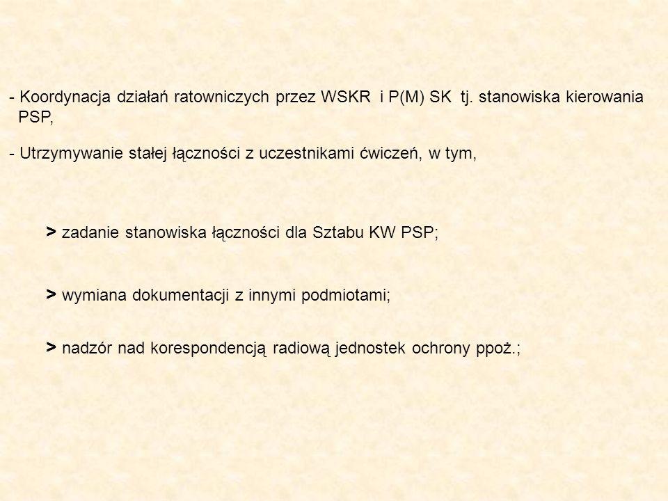 > zadanie stanowiska łączności dla Sztabu KW PSP;