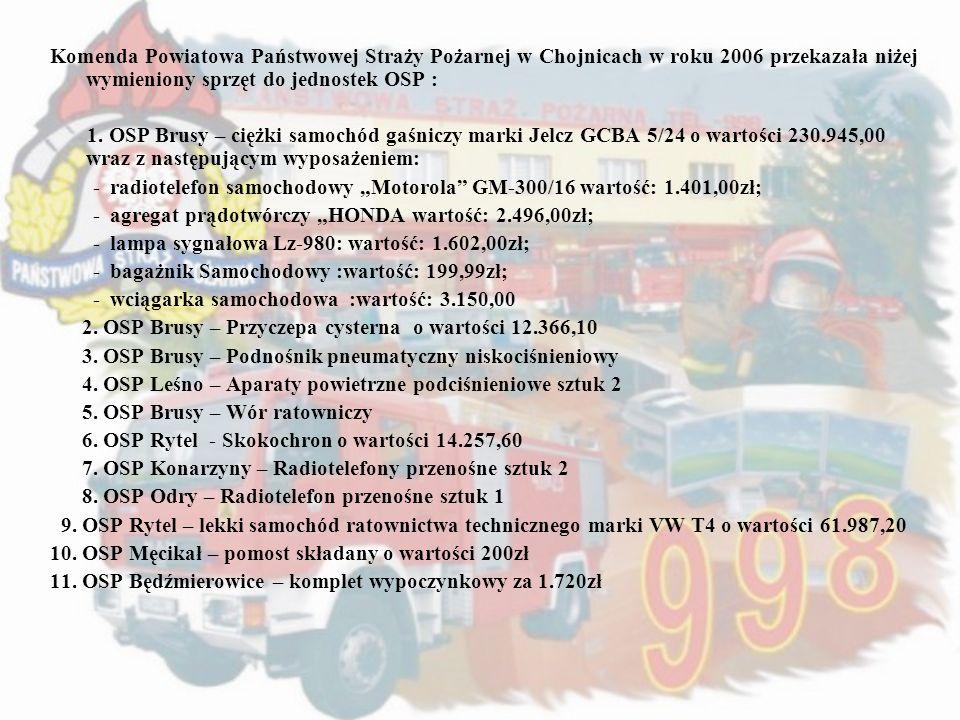 Komenda Powiatowa Państwowej Straży Pożarnej w Chojnicach w roku 2006 przekazała niżej wymieniony sprzęt do jednostek OSP :