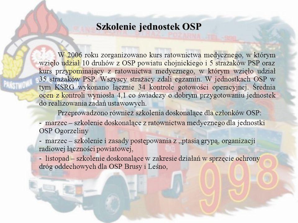 Szkolenie jednostek OSP