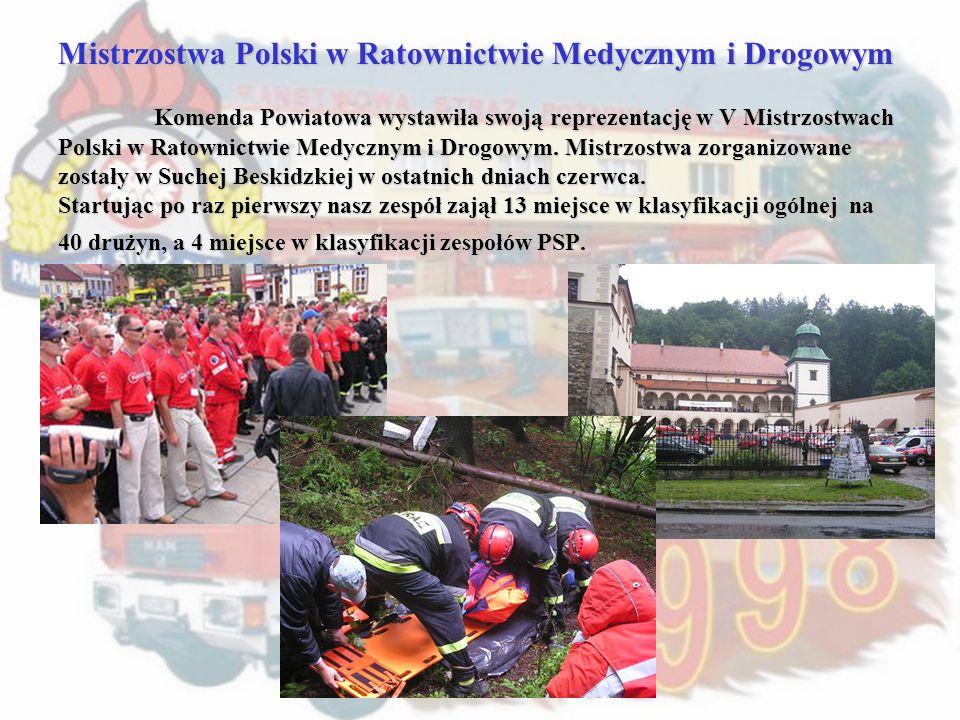 Mistrzostwa Polski w Ratownictwie Medycznym i Drogowym