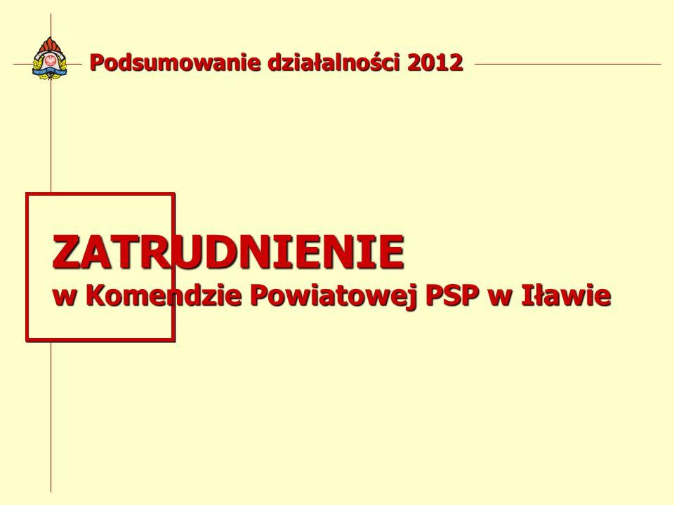 ZATRUDNIENIE w Komendzie Powiatowej PSP w Iławie