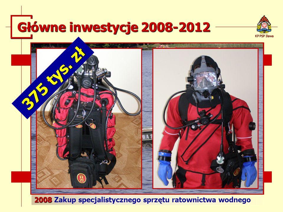 375 tys. zł Główne inwestycje 2008-2012