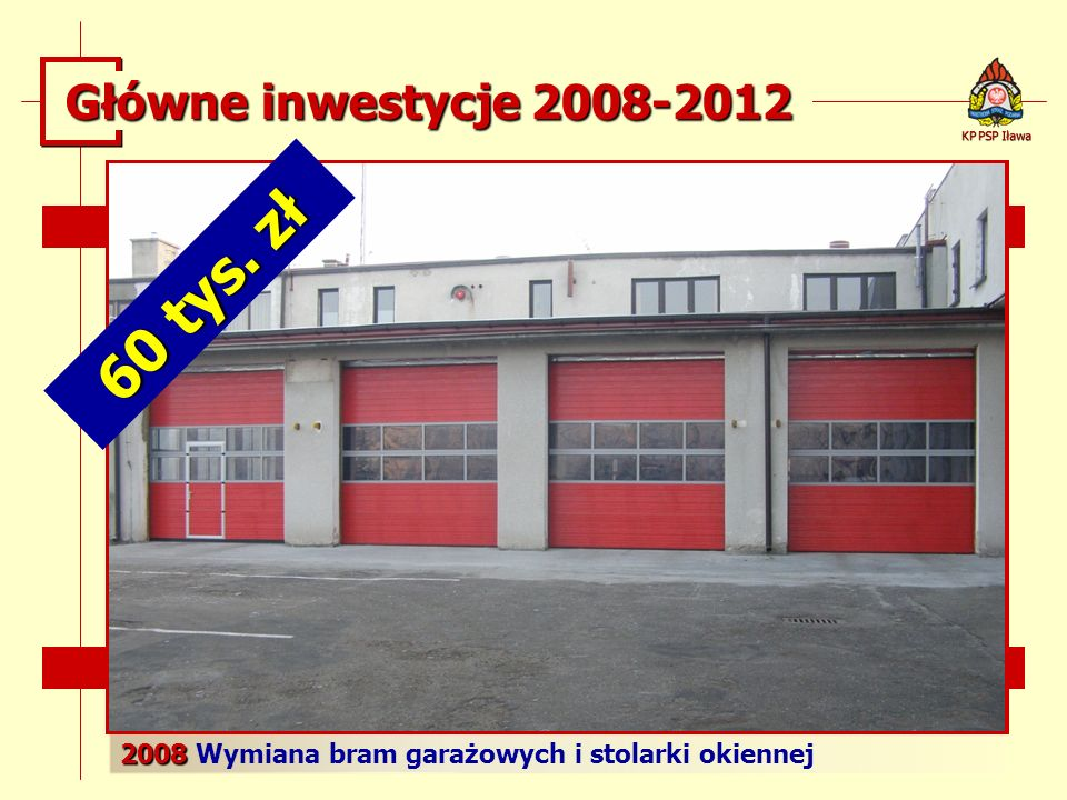 60 tys. zł Główne inwestycje 2008-2012