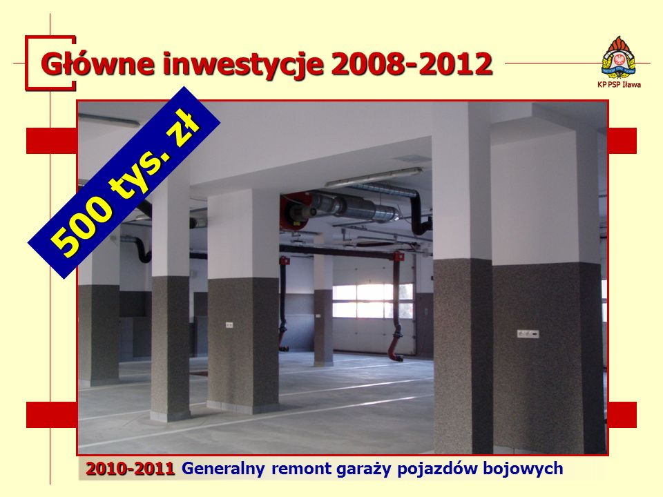 500 tys. zł Główne inwestycje 2008-2012