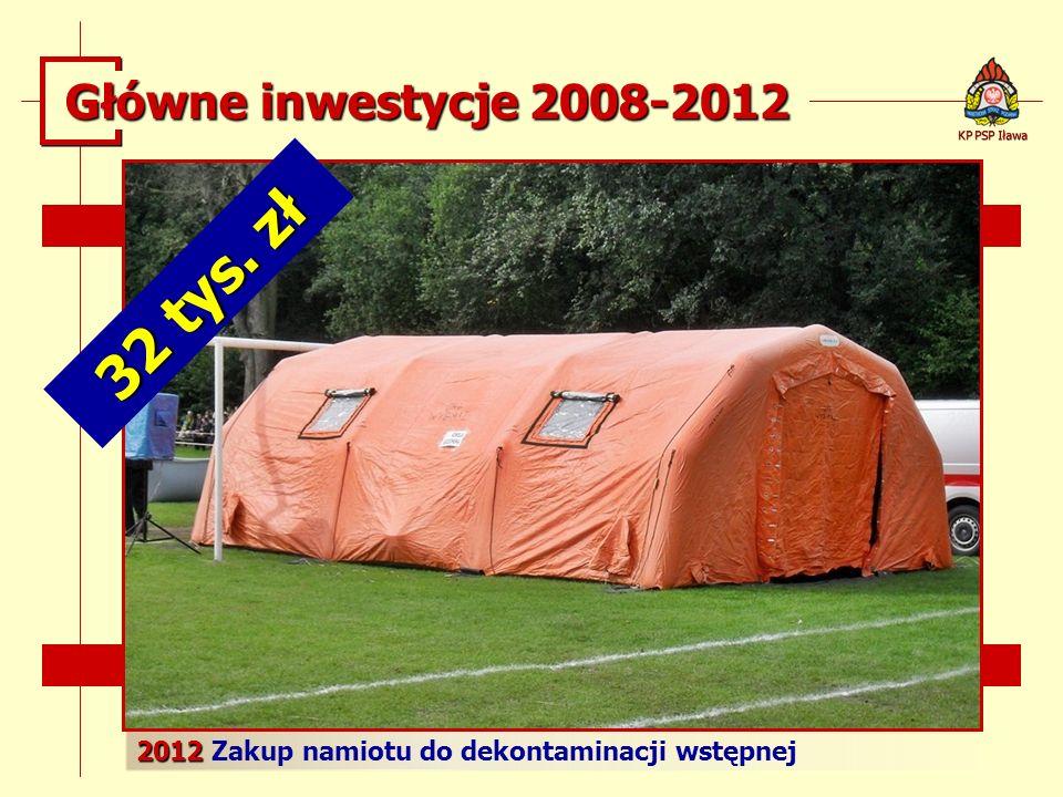 32 tys. zł Główne inwestycje 2008-2012