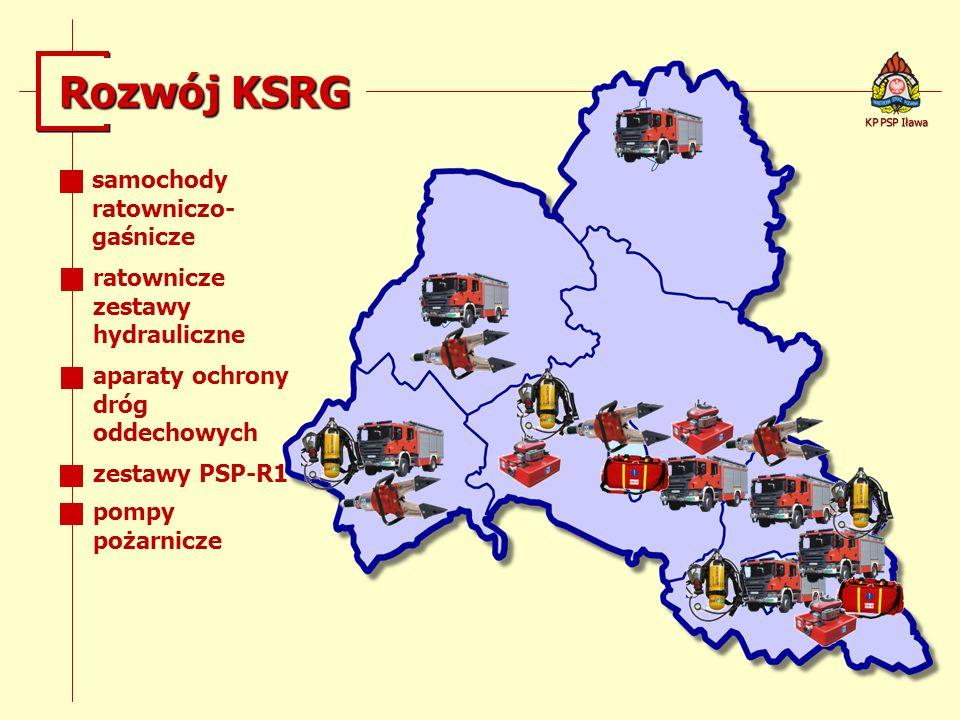 Rozwój KSRG samochody ratowniczo- gaśnicze