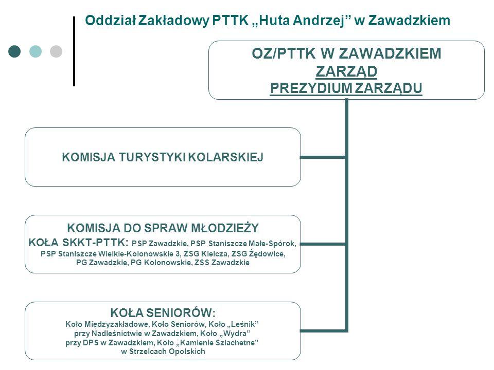 """Oddział Zakładowy PTTK """"Huta Andrzej w Zawadzkiem"""