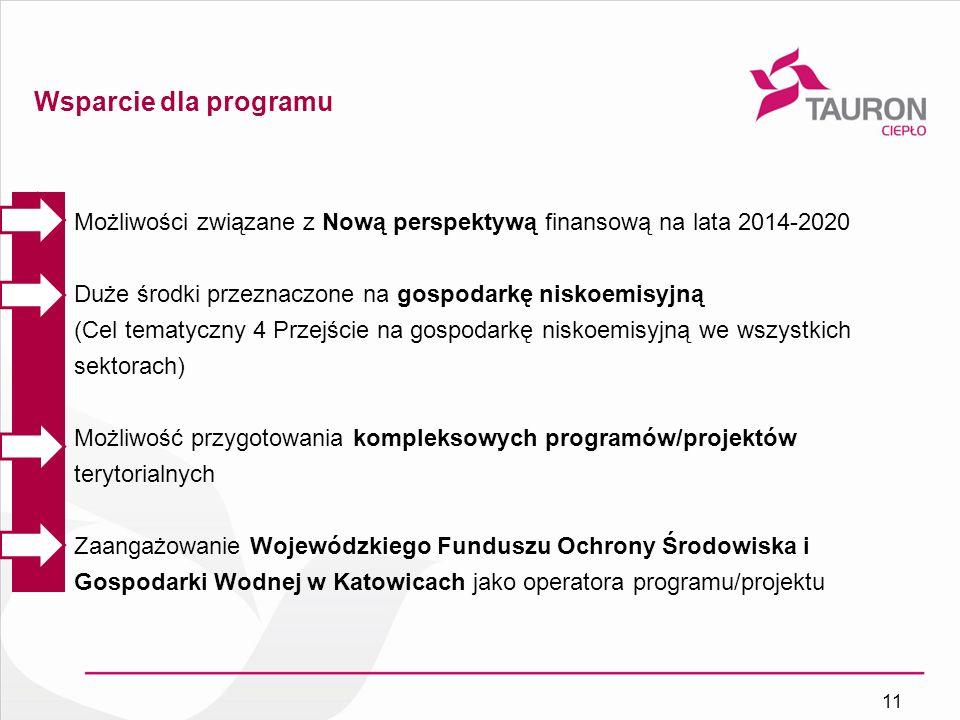 Wsparcie dla programu Możliwości związane z Nową perspektywą finansową na lata 2014-2020.