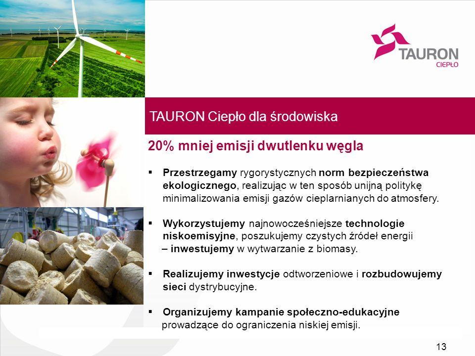 TAURON Ciepło dla środowiska
