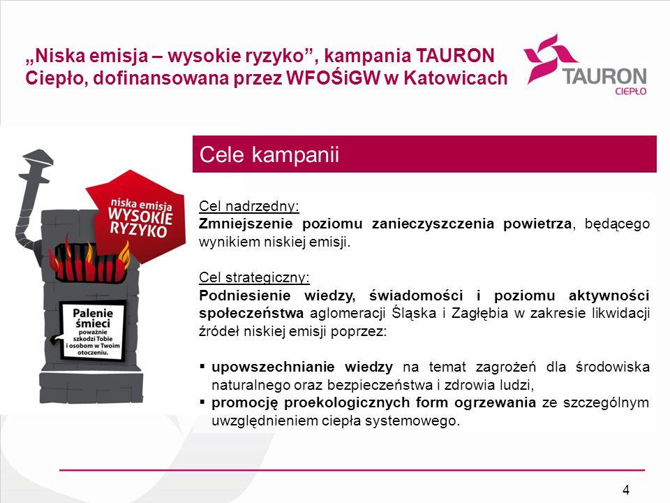 """""""Niska emisja – wysokie ryzyko , kampania TAURON Ciepło, dofinansowana przez WFOŚiGW w Katowicach"""