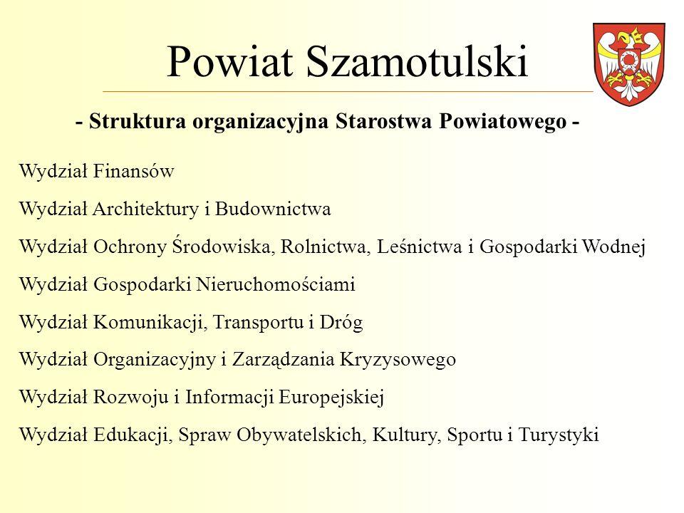 Powiat Szamotulski - Struktura organizacyjna Starostwa Powiatowego -