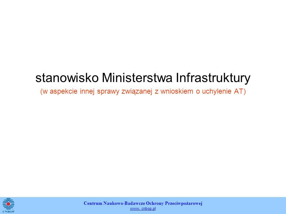 stanowisko Ministerstwa Infrastruktury