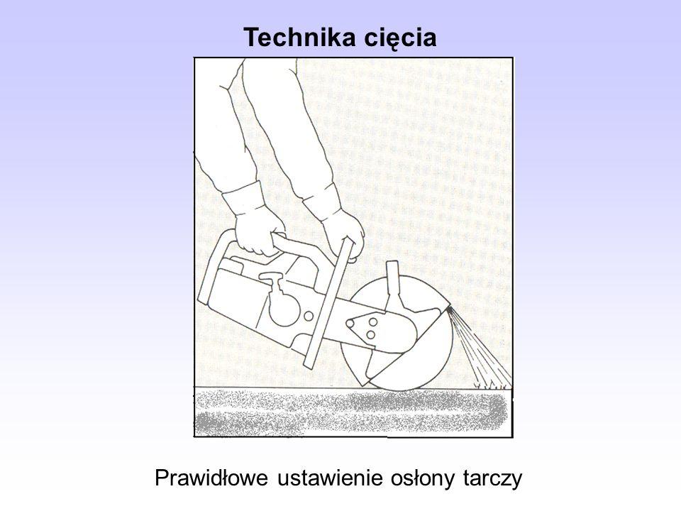 Technika cięcia Prawidłowe ustawienie osłony tarczy
