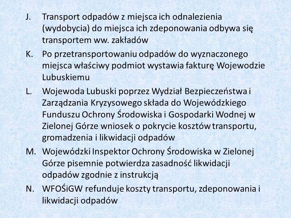 Transport odpadów z miejsca ich odnalezienia (wydobycia) do miejsca ich zdeponowania odbywa się transportem ww. zakładów