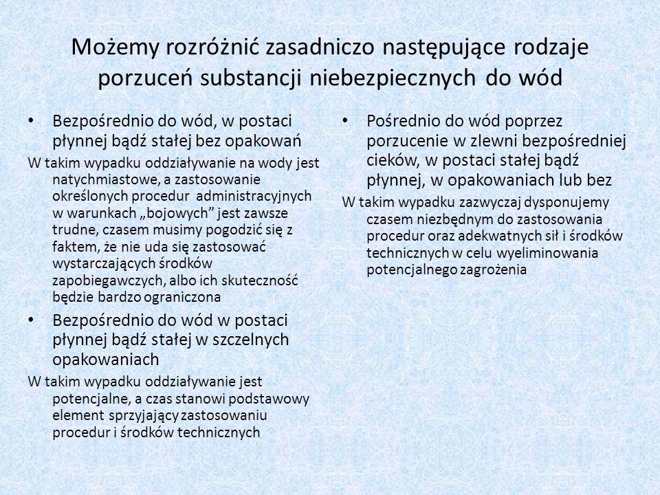 Możemy rozróżnić zasadniczo następujące rodzaje porzuceń substancji niebezpiecznych do wód