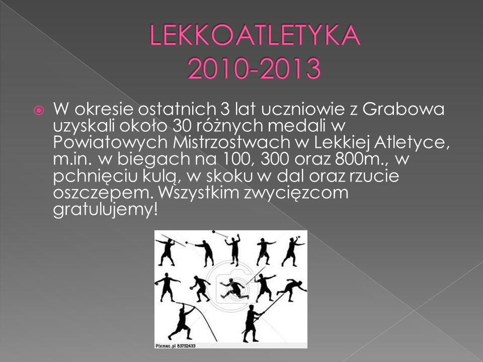 LEKKOATLETYKA 2010-2013