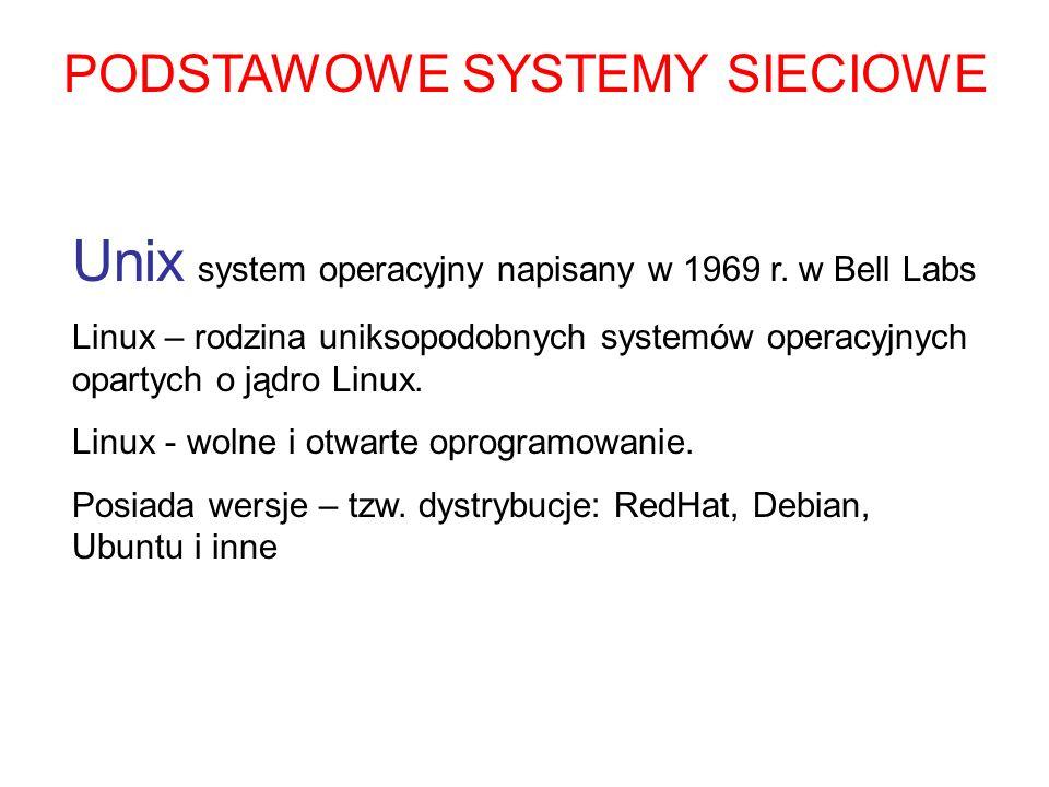 Unix system operacyjny napisany w 1969 r. w Bell Labs