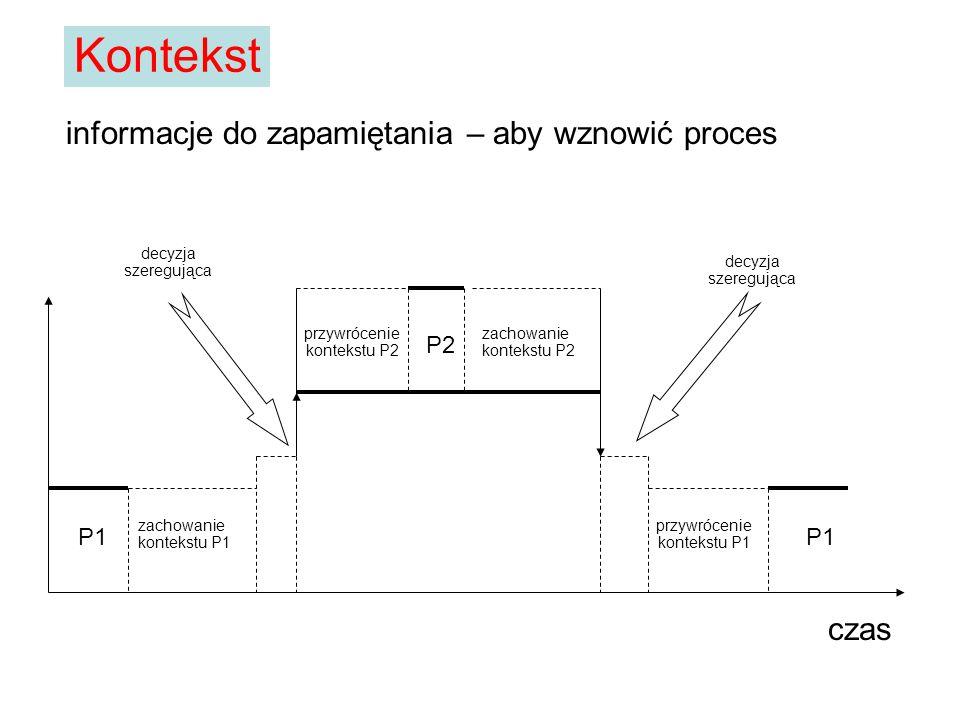 Kontekst informacje do zapamiętania – aby wznowić proces czas P2 P1