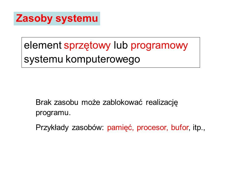 element sprzętowy lub programowy systemu komputerowego