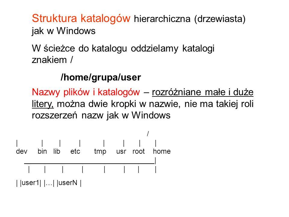 Struktura katalogów hierarchiczna (drzewiasta) jak w Windows