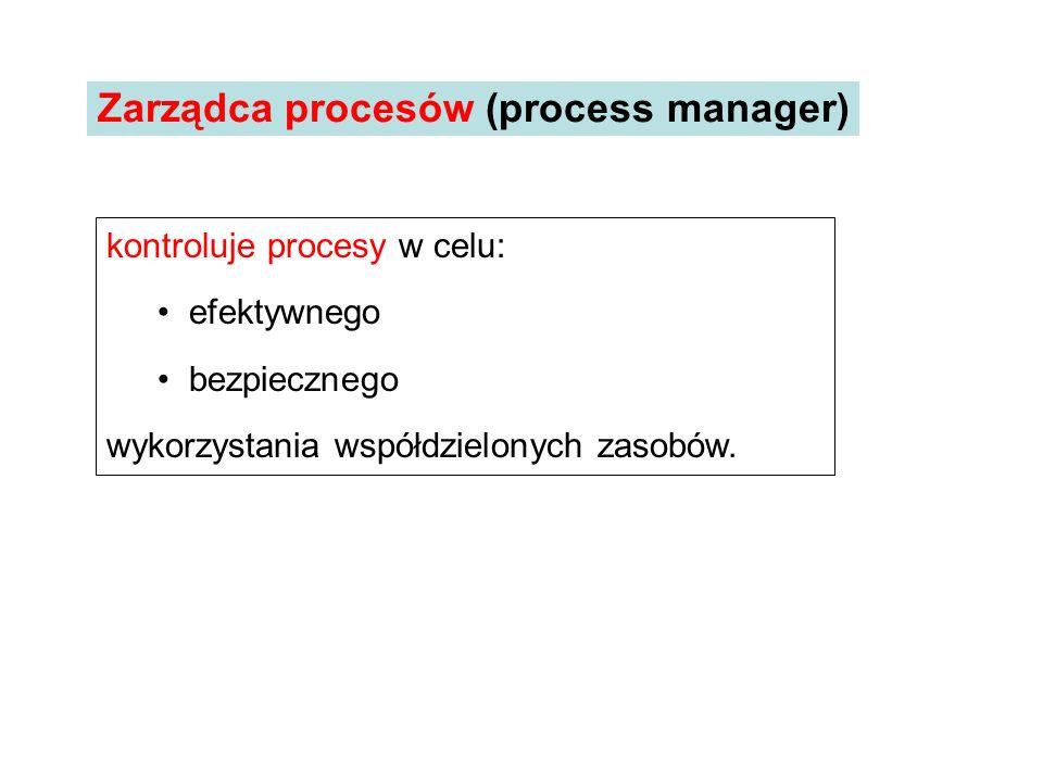 Zarządca procesów (process manager)