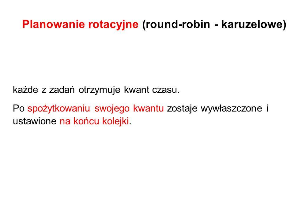 Planowanie rotacyjne (round-robin - karuzelowe)