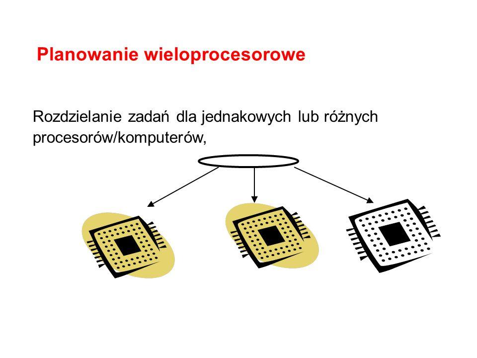 Planowanie wieloprocesorowe