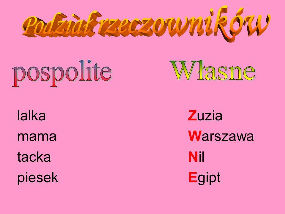 Podział rzeczowników lalka Zuzia. mama Warszawa. tacka Nil. piesek Egipt. pospolite.