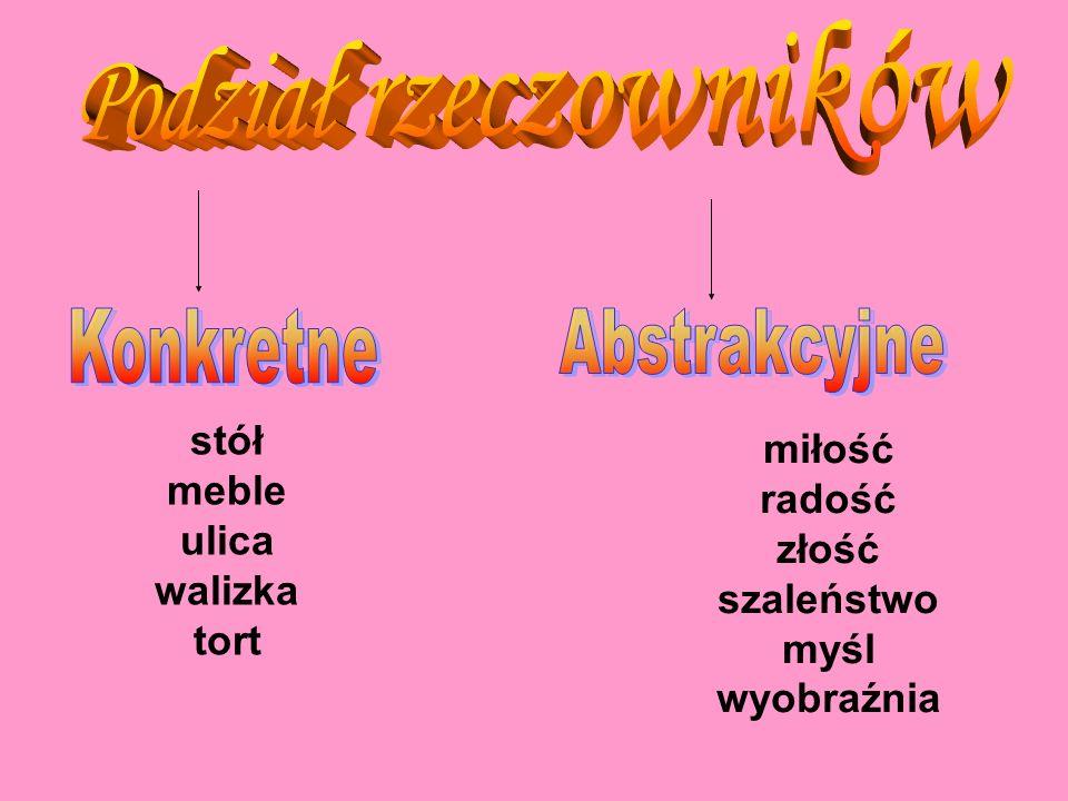 Podział rzeczowników Konkretne Abstrakcyjne