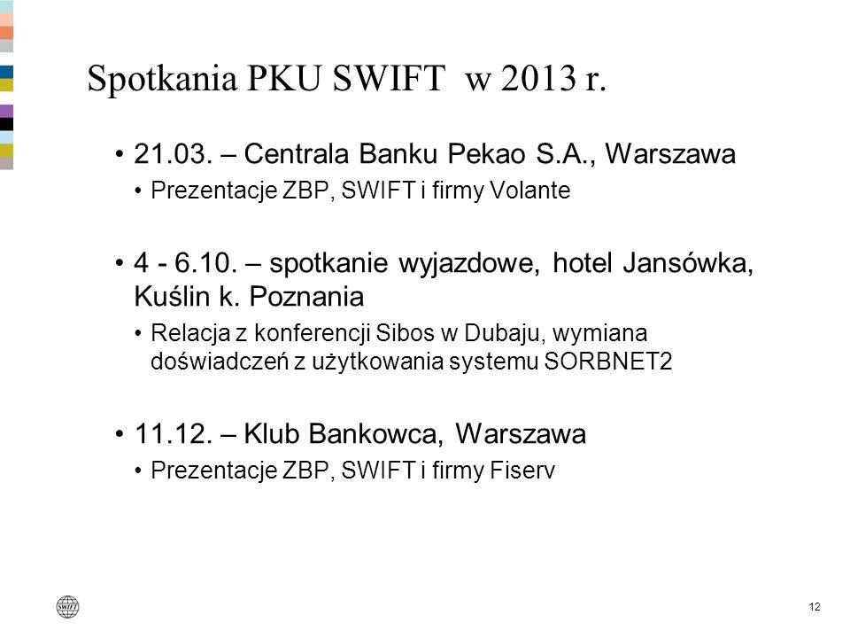 Spotkania PKU SWIFT w 2013 r. 21.03. – Centrala Banku Pekao S.A., Warszawa. Prezentacje ZBP, SWIFT i firmy Volante.