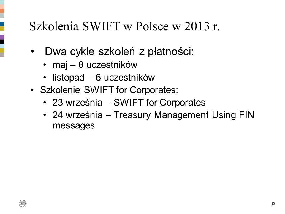 Szkolenia SWIFT w Polsce w 2013 r.