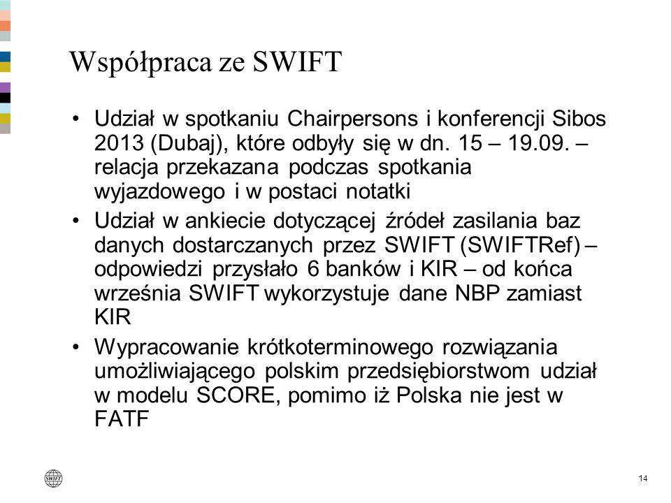 Współpraca ze SWIFT