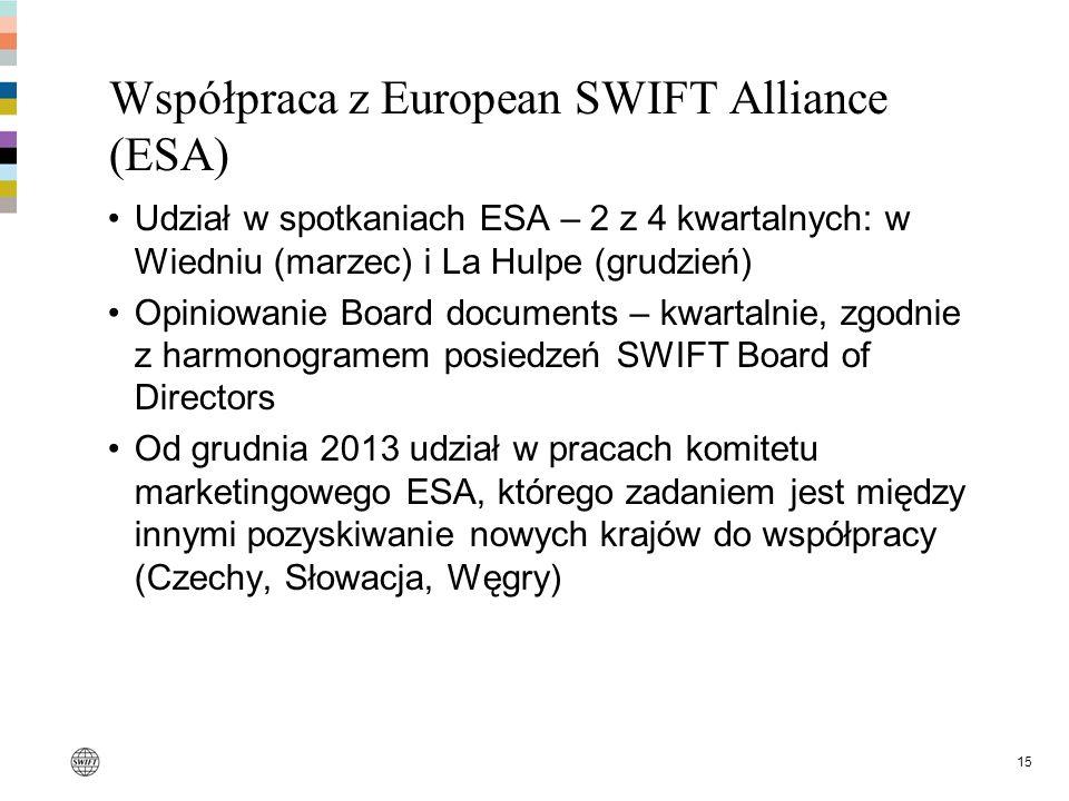Współpraca z European SWIFT Alliance (ESA)