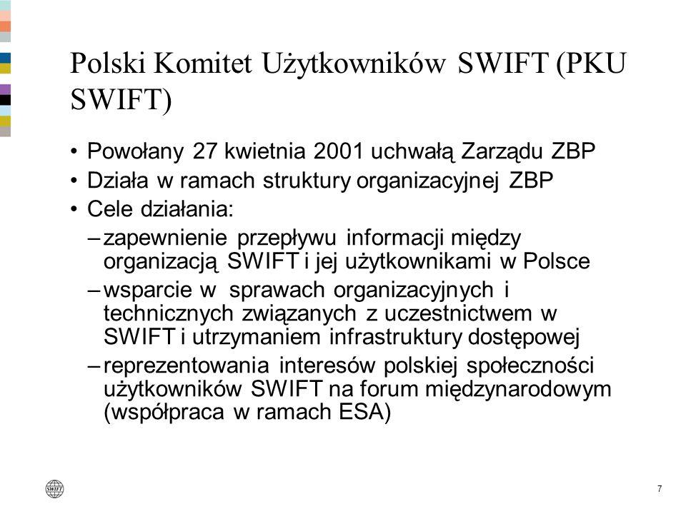 Polski Komitet Użytkowników SWIFT (PKU SWIFT)