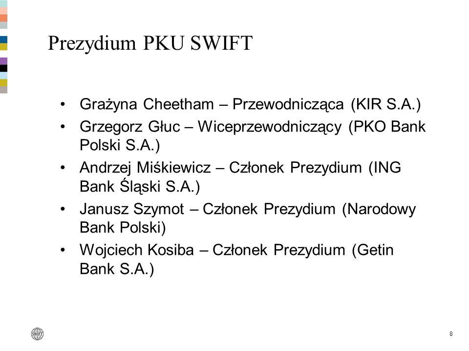 Prezydium PKU SWIFT Grażyna Cheetham – Przewodnicząca (KIR S.A.)