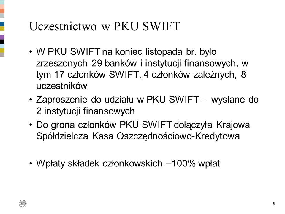 Uczestnictwo w PKU SWIFT