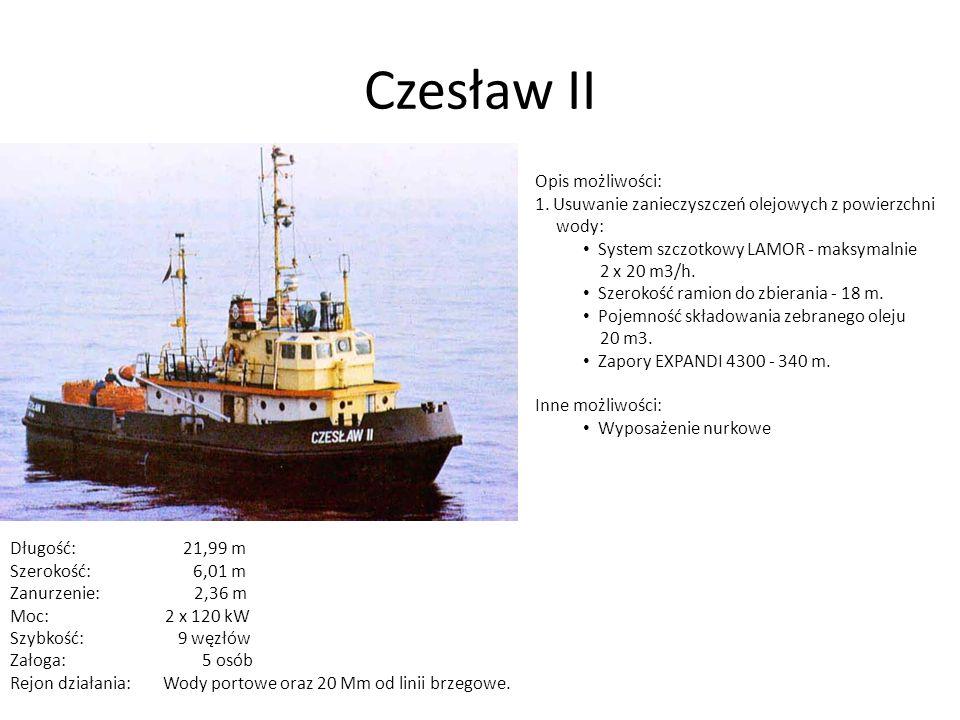 Czesław II Opis możliwości: