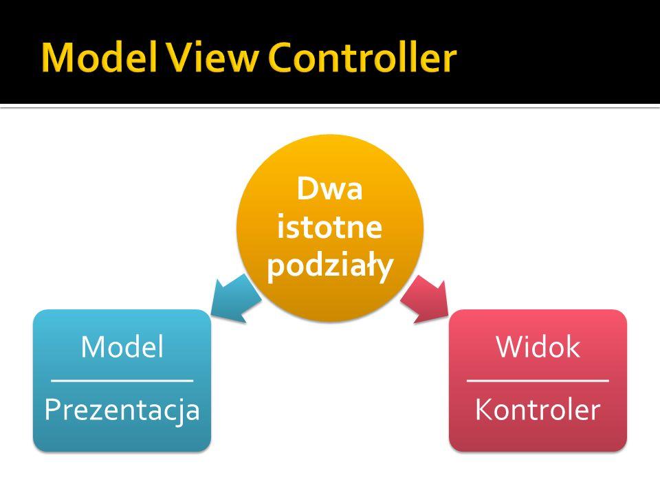 Model View Controller Dwa istotne podziały Model ––––––––– Prezentacja