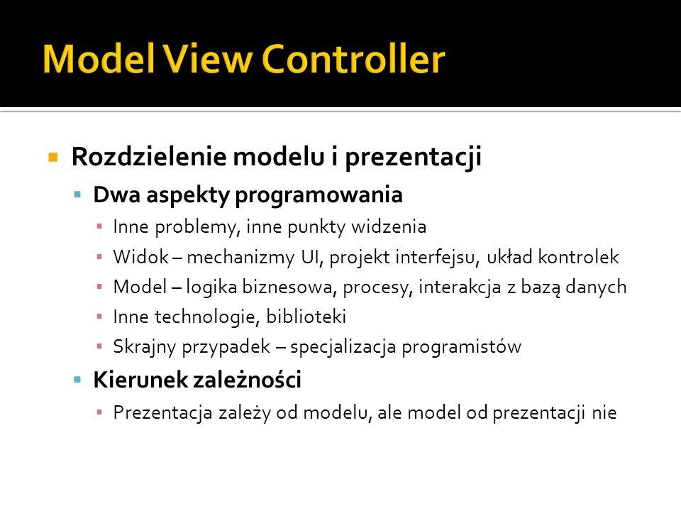 Model View Controller Rozdzielenie modelu i prezentacji