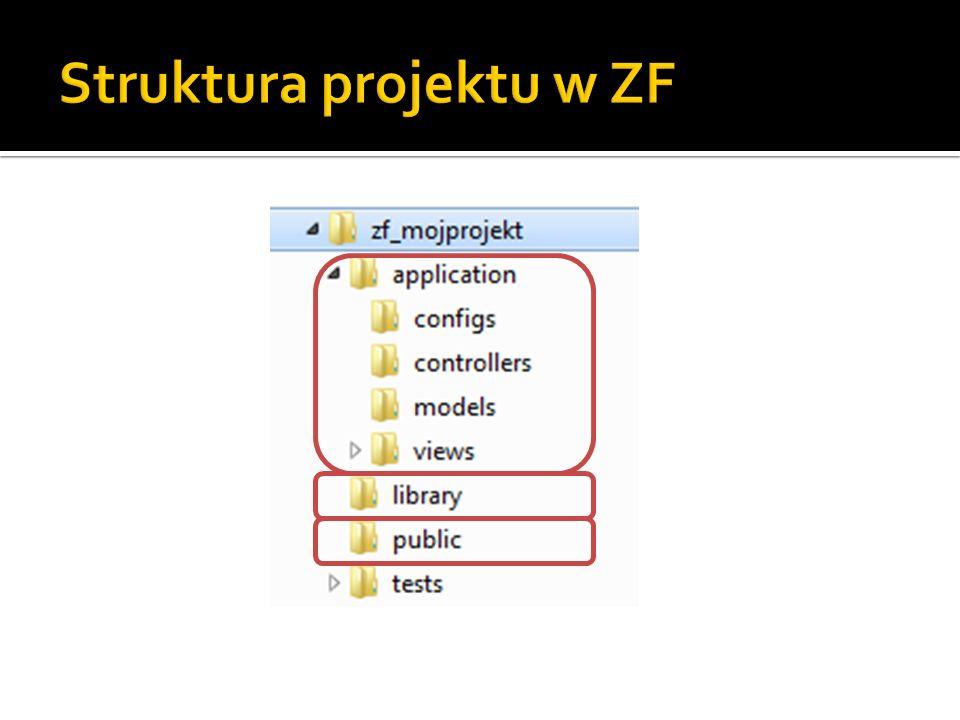 Struktura projektu w ZF