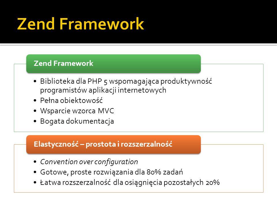 Zend Framework Biblioteka dla PHP 5 wspomagająca produktywność programistów aplikacji internetowych.