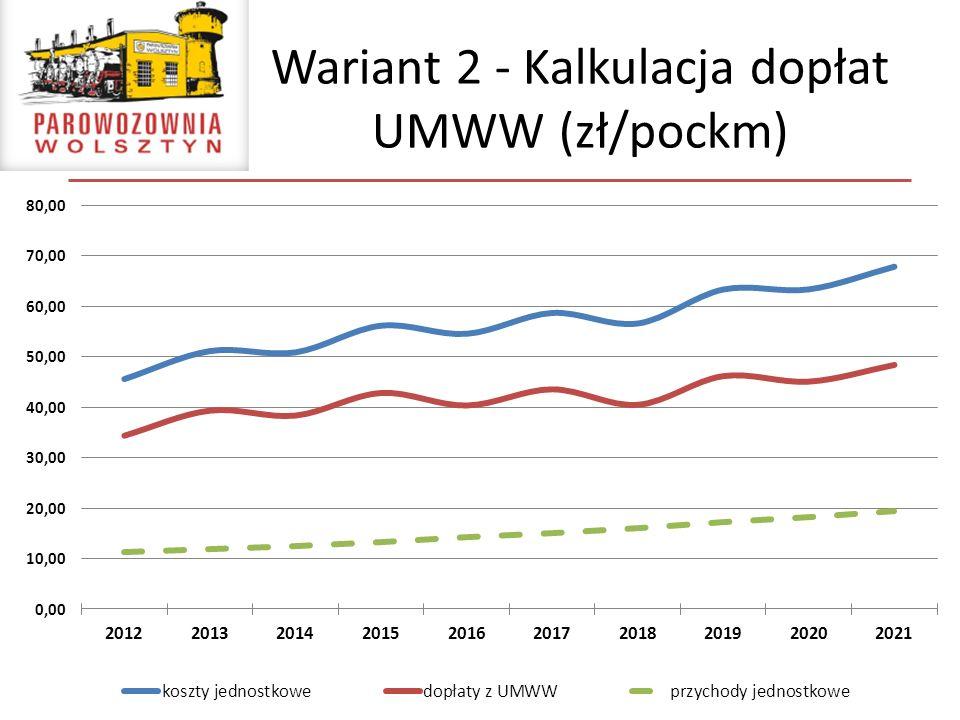 Wariant 2 - Kalkulacja dopłat UMWW (zł/pockm)