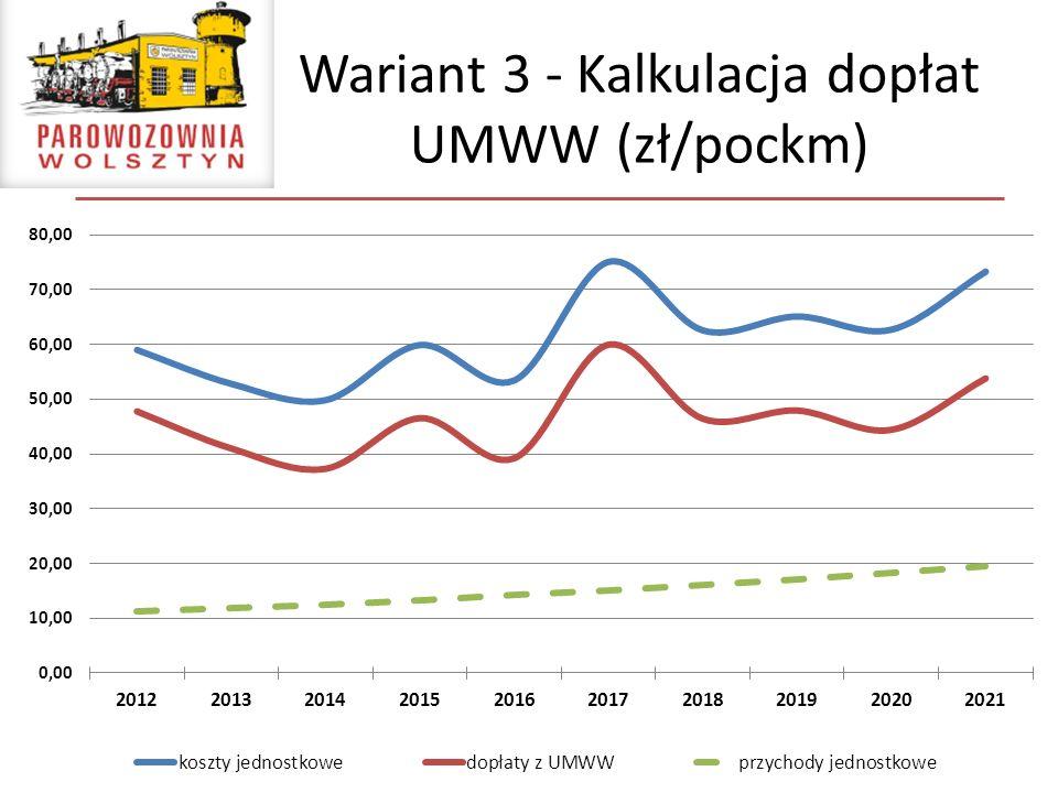 Wariant 3 - Kalkulacja dopłat UMWW (zł/pockm)