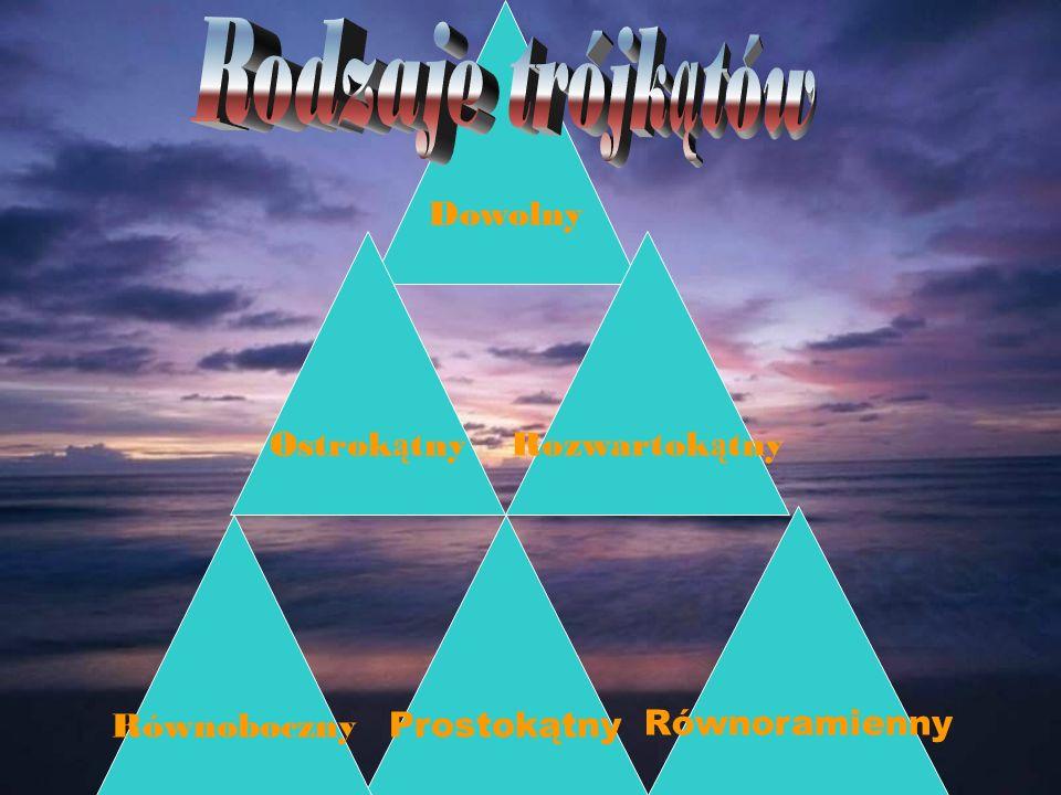 Rodzaje trójkątów Dowolny Ostrokątny Rozwartokątny Równoramienny