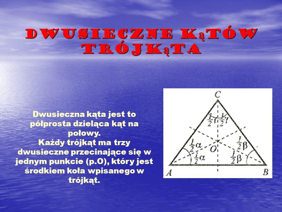 Dwusieczne kątów trójkąta