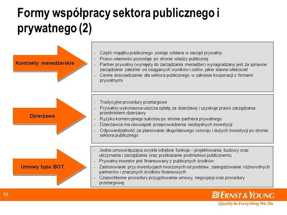 Formy współpracy sektora publicznego i prywatnego (2)